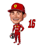 Charles LeClerc 2019 Collection